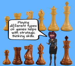 Dramafied Model of Strategic Thinking